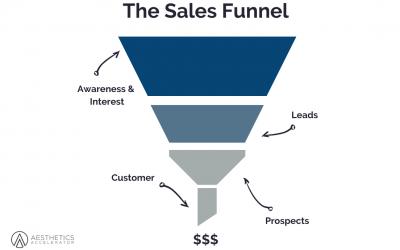Let's Talk About Sales Funnels!